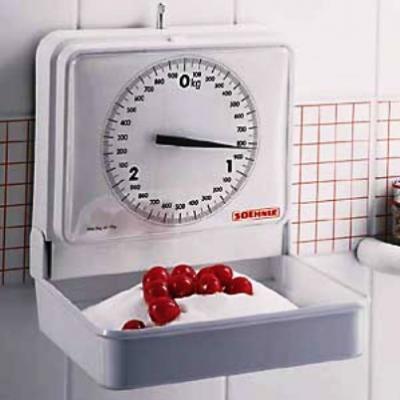 весы настенные механические